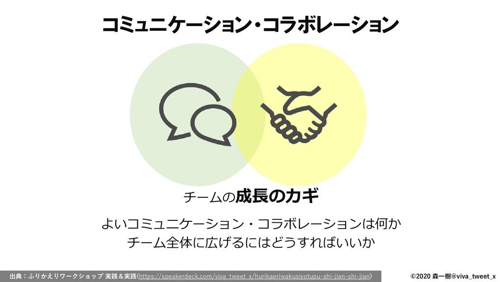 ©2020 森一樹@viva_tweet_x コミュニケーション・コラボレーション チームの成...