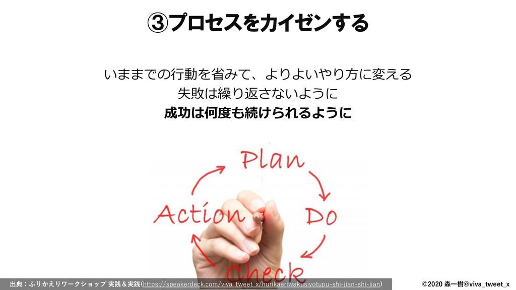 ©2020 森一樹@viva_tweet_x ③プロセスをカイゼンする いままでの行動を省みて...