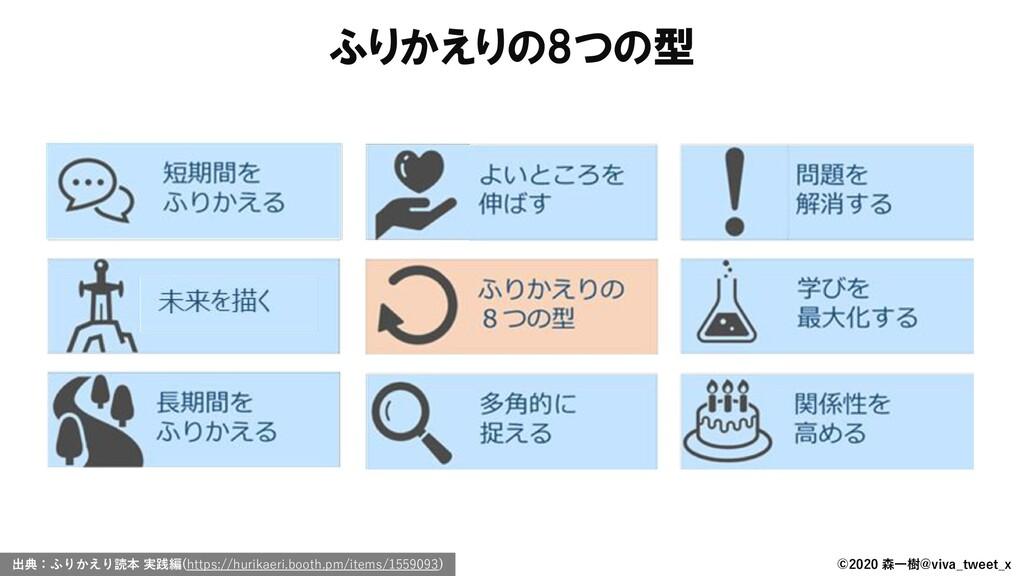 ©2020 森一樹@viva_tweet_x ふりかえりの8つの型 出典:ふりかえり読本 実践...