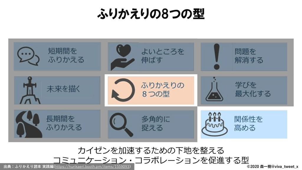 ©2020 森一樹@viva_tweet_x ふりかえりの8つの型 カイゼンを加速するための下...