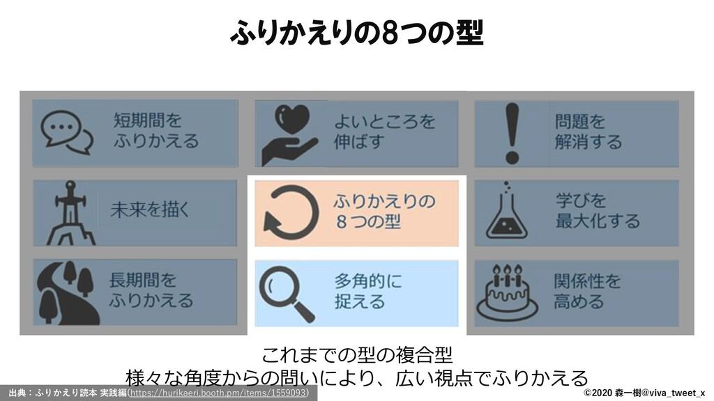©2020 森一樹@viva_tweet_x ふりかえりの8つの型 これまでの型の複合型 様々...