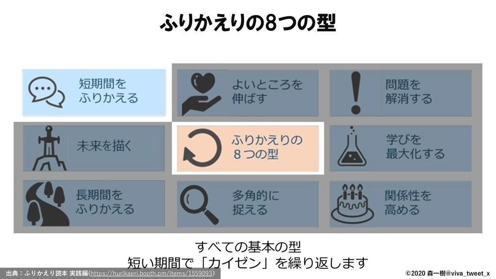 ©2020 森一樹@viva_tweet_x ふりかえりの8つの型 すべての基本の型 短い期間...