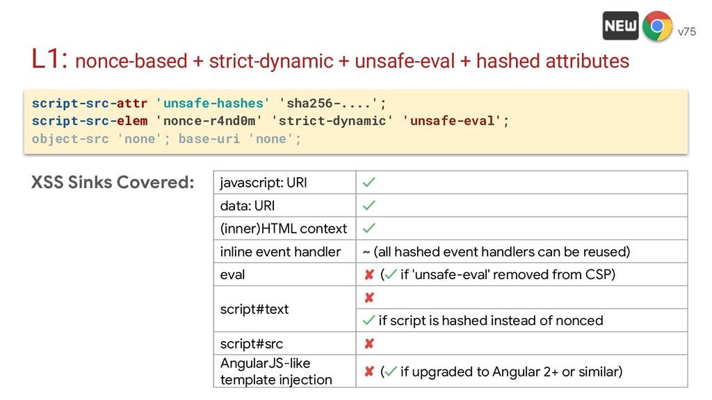 L1: nonce-based + strict-dynamic + unsafe-eval ...