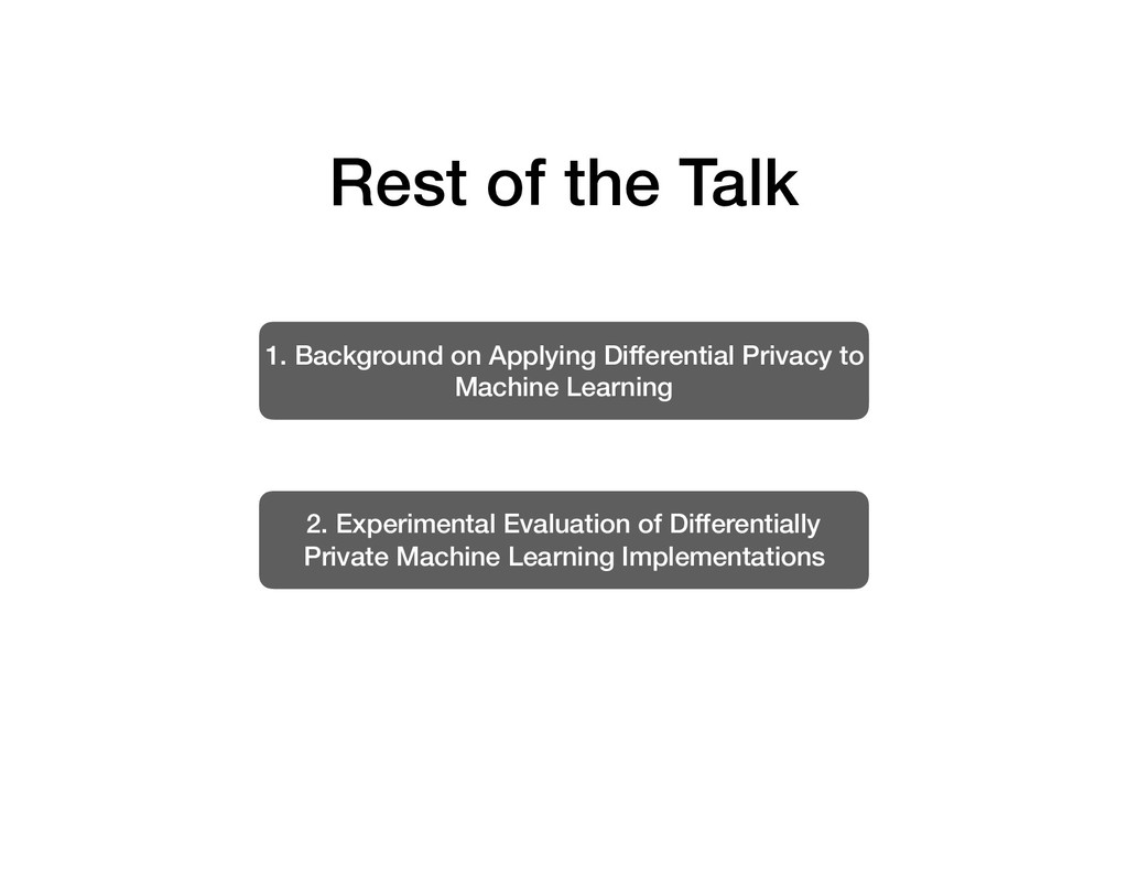 Rest of the Talk 1. Background on Applying Diff...