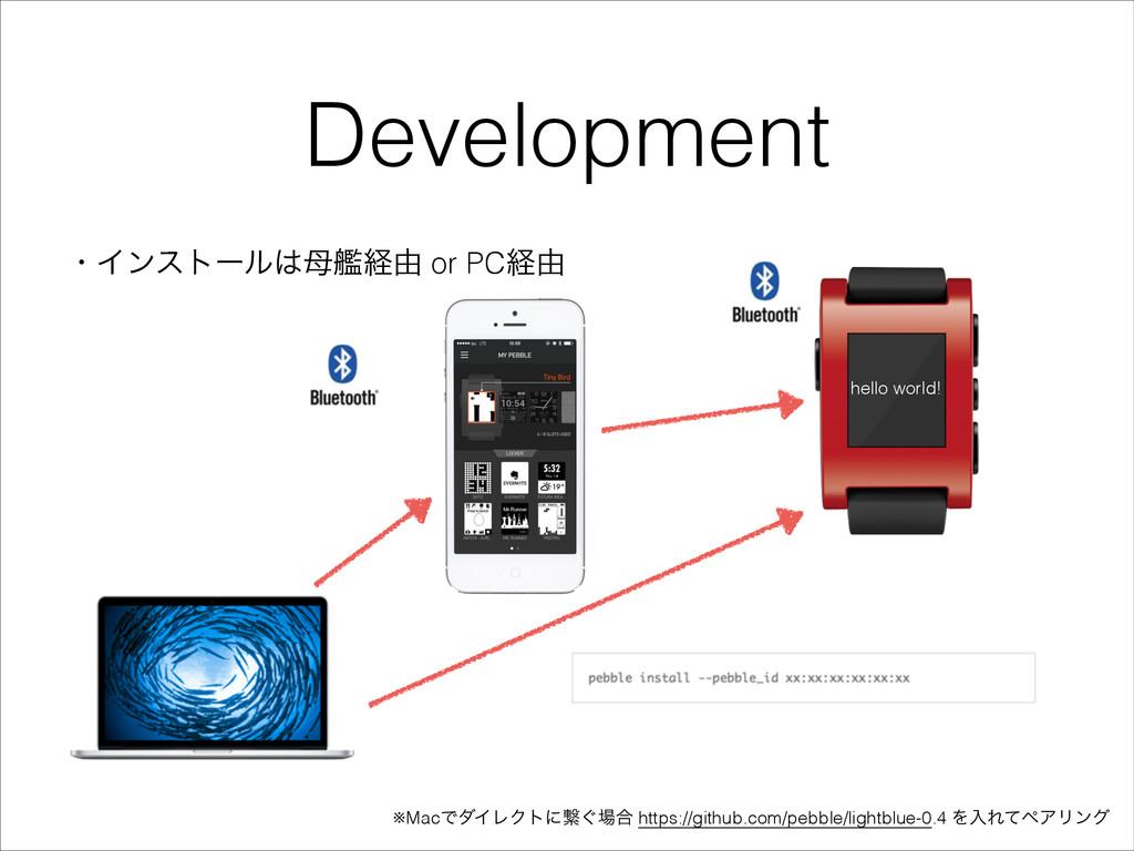 Development ɾΠϯετʔϧ؋ܦ༝ or PCܦ༝ hello world! ※...