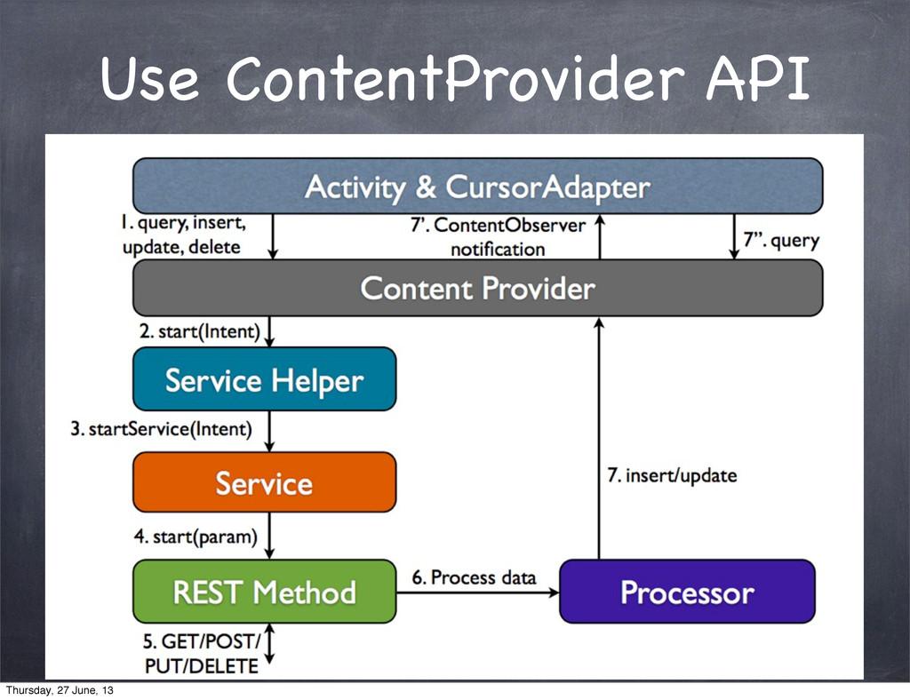 Use ContentProvider API Thursday, 27 June, 13