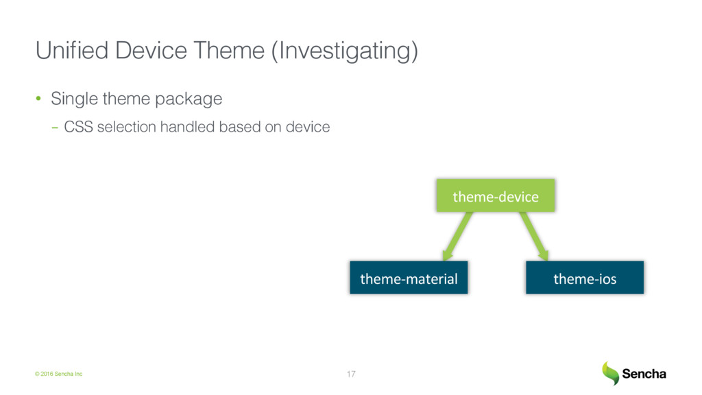 © 2016 Sencha Inc Unified Device Theme (Investig...