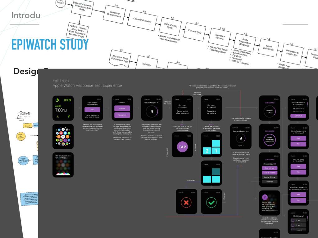 Introduction to ResearchKit EPIWATCH STUDY Desi...