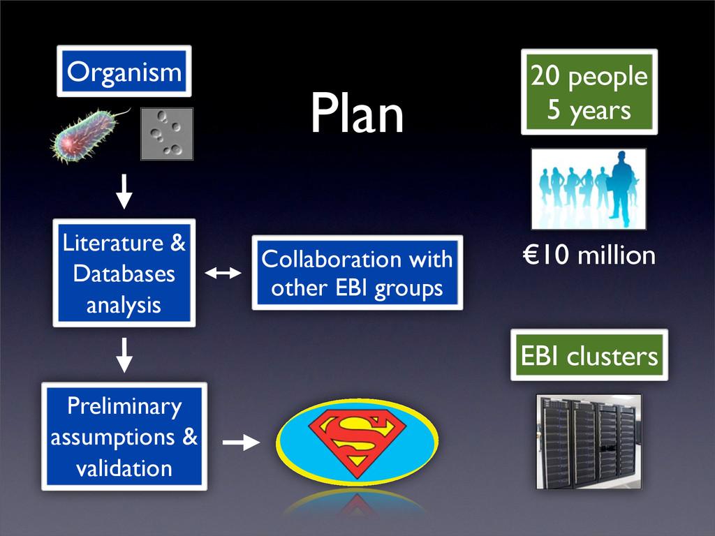 Plan EBI clusters 20 people 5 years Organism €1...