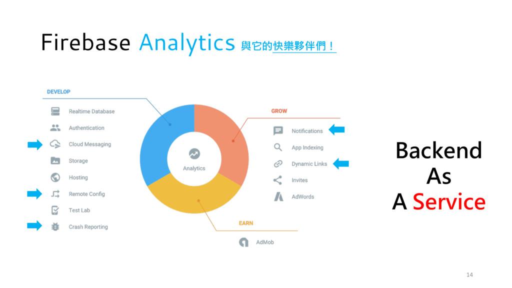 Firebase Analytics Backend As A Service 與它的快樂夥伴...