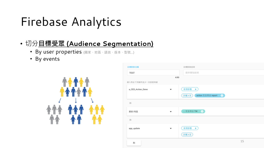 Firebase Analytics • 切分目標受眾 (Audience Segmentat...