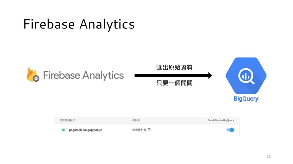 Firebase Analytics BigQuery 匯出原始資料 只要一個開關 25