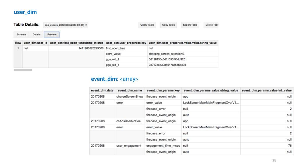 28 user_dim event_dim: <array>