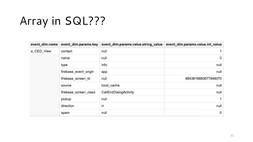 31 Array in SQL???