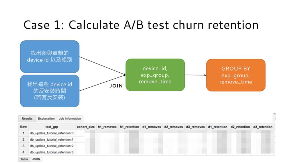 40 Case 1: Calculate A/B test churn retention 找...