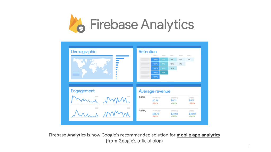 5 Firebase Analytics is now Google's recommende...