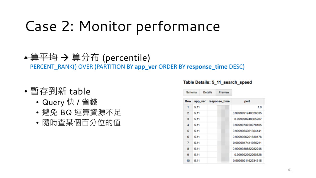 41 Case 2: Monitor performance • 算平均 à 算分布 (per...