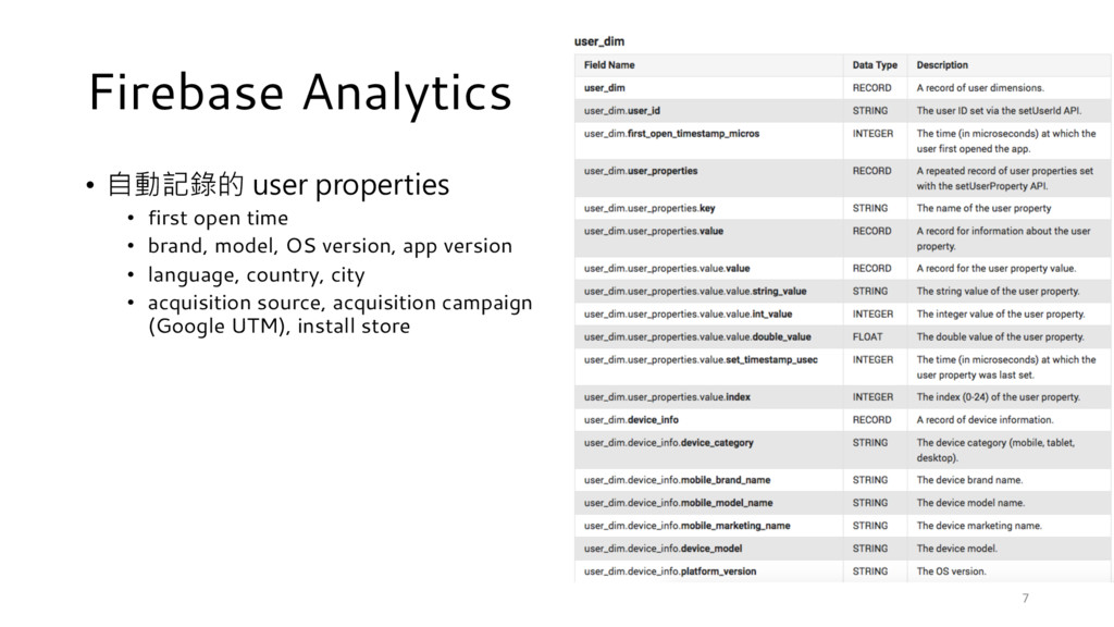 Firebase Analytics • 自動記錄的 user properties • fi...