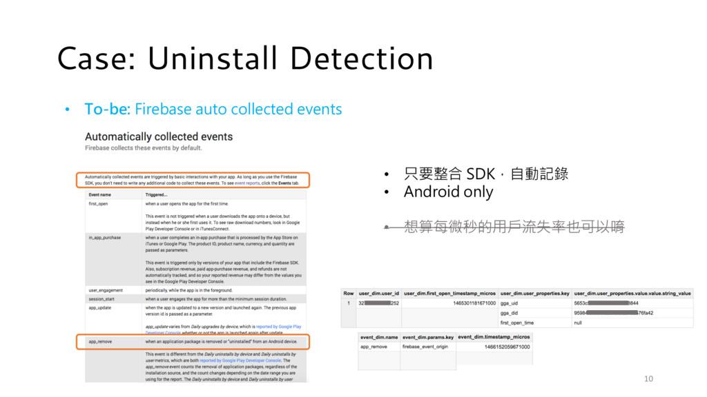 Case: Uninstall Detection • 只要整合 SDK,自動記錄 • And...