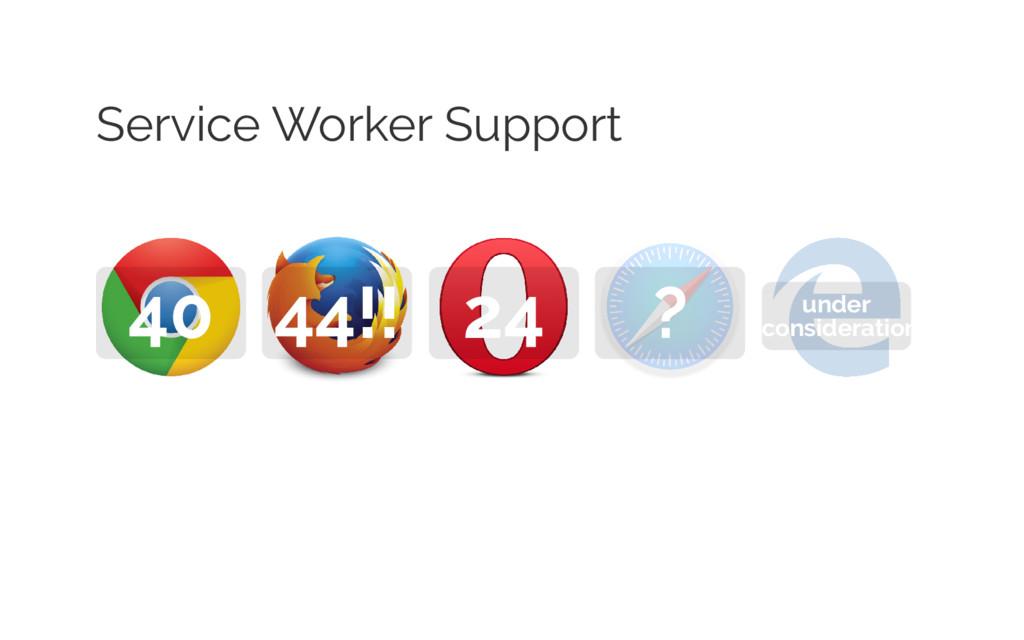 Service Worker Support 40 44!! 24 ? under consi...