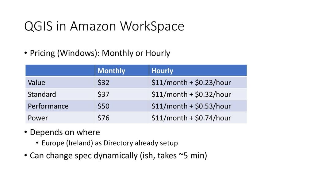 QGIS in Amazon WorkSpace • Pricing (Windows): M...
