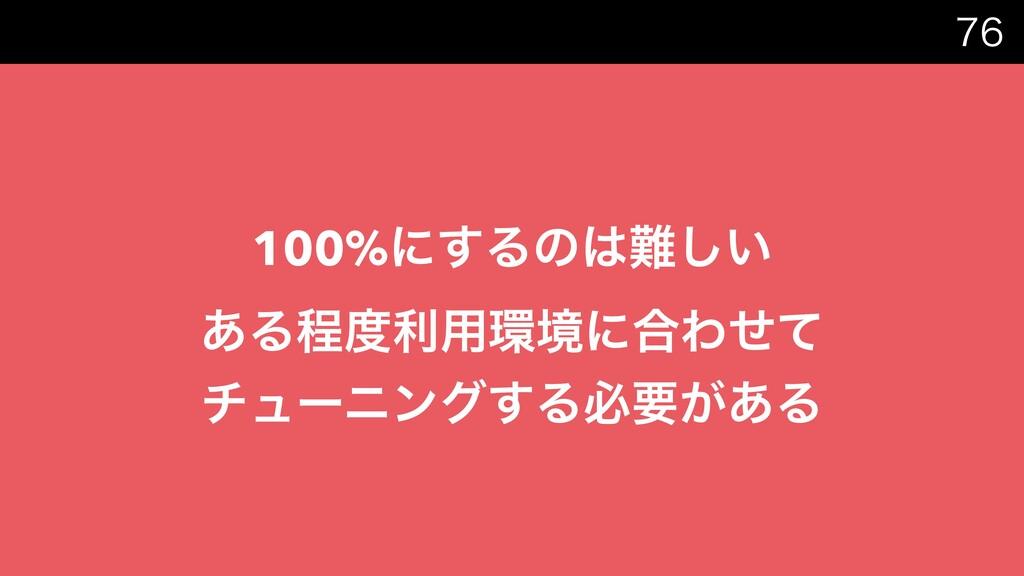 100%ʹ͢Δͷ͍͠ ͋Δఔར༻ڥʹ߹Θͤͯ νϡʔχϯά͢Δඞཁ͕͋Δ
