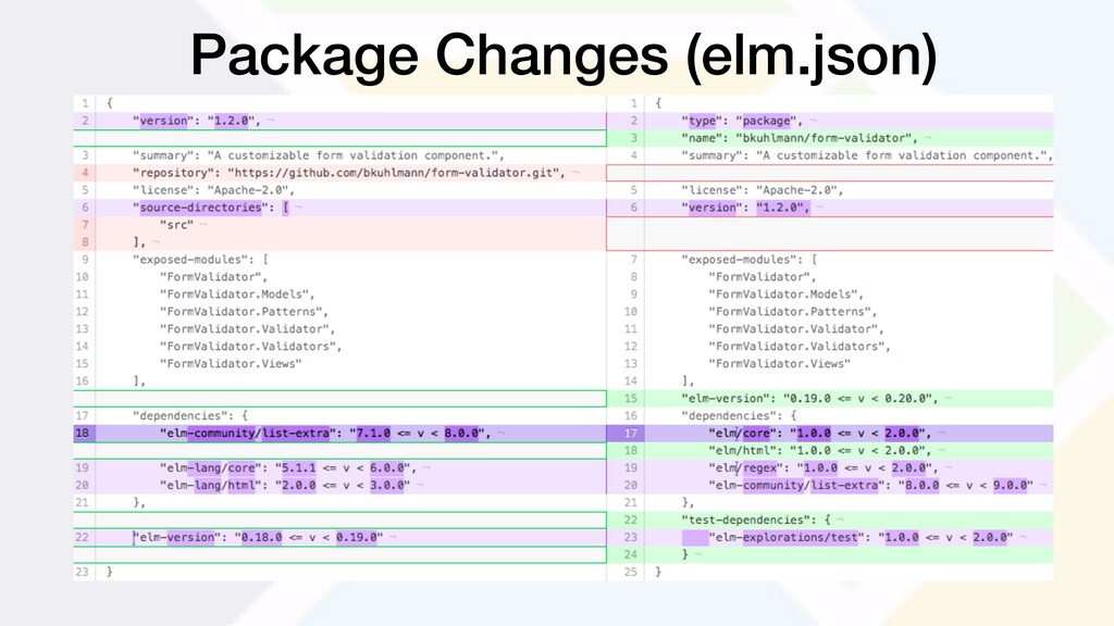 Package Changes (elm.json)