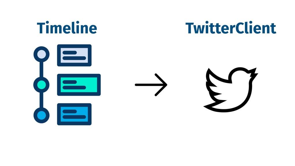 Timeline TwitterClient