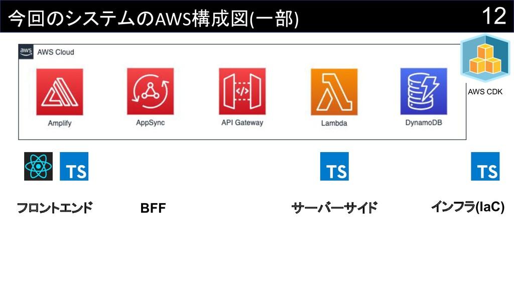 12 今回のシステムのAWS構成図(一部) フロントエンド BFF サーバーサイド AWS C...
