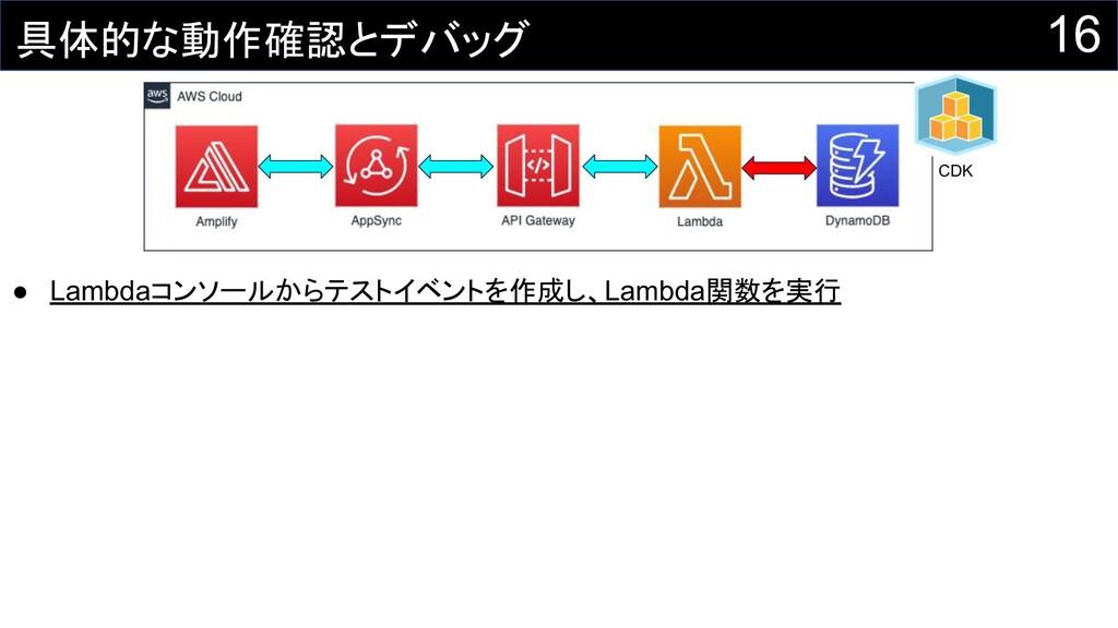 16 具体的な動作確認とデバッグ CDK ● Lambdaコンソールからテストイベントを作成し...