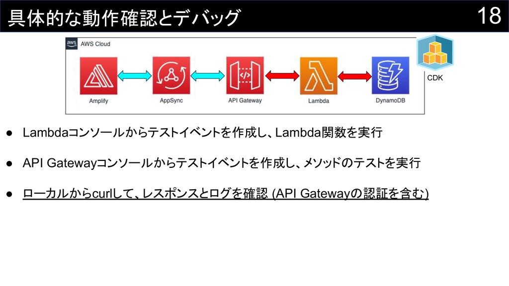 18 CDK ● Lambdaコンソールからテストイベントを作成し、Lambda関数を実行 ●...