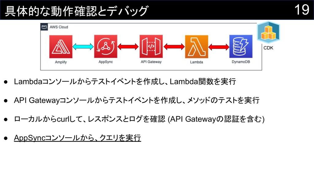 19 CDK ● Lambdaコンソールからテストイベントを作成し、Lambda関数を実行 ●...