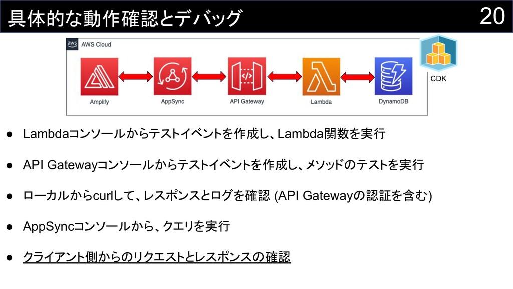 20 CDK ● Lambdaコンソールからテストイベントを作成し、Lambda関数を実行 ●...