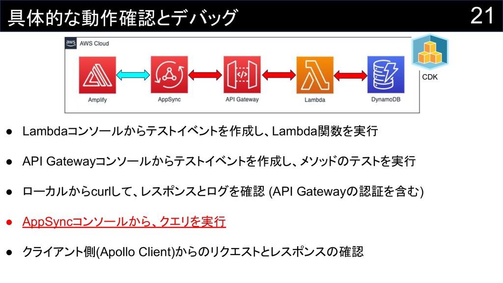 21 CDK ● Lambdaコンソールからテストイベントを作成し、Lambda関数を実行 ●...