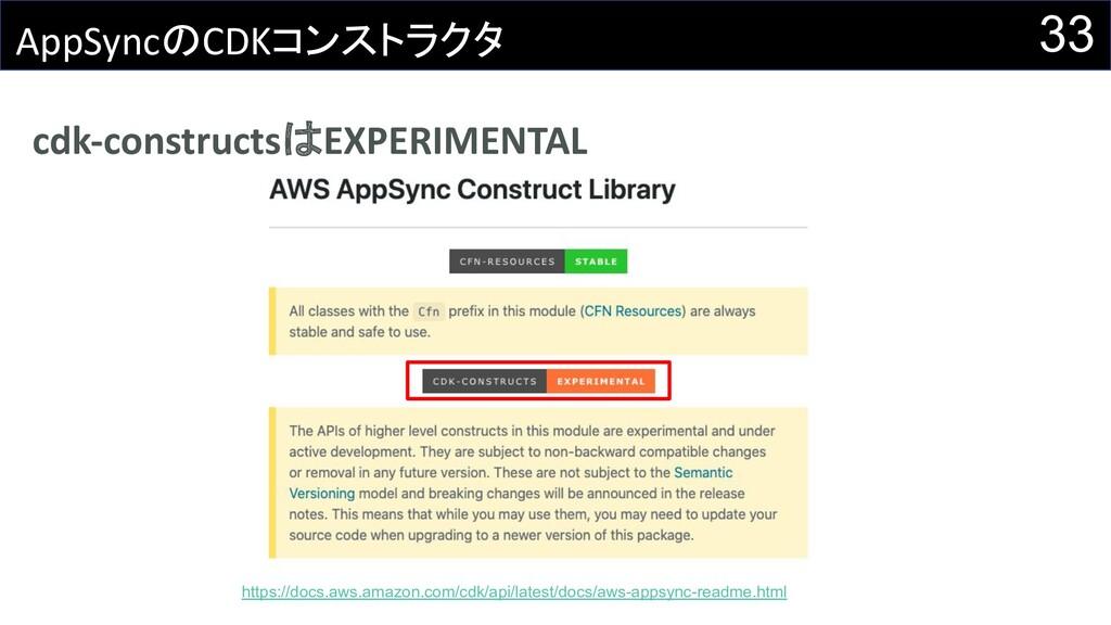 33 AppSyncのCDKコンストラクタ cdk-constructsはEXPERIMENT...