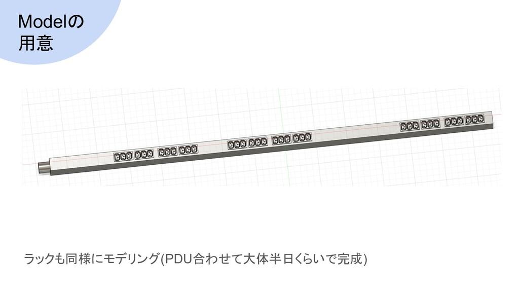 Modelの 用意 全体を肉付け ラックも同様にモデリング(PDU合わせて大体半日くらいで完成)
