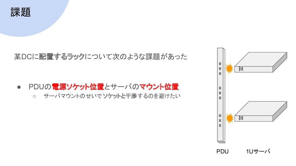 課題 某DCに配置するラックについて次のような課題があった ● PDUの電源ソケット位置とサー...