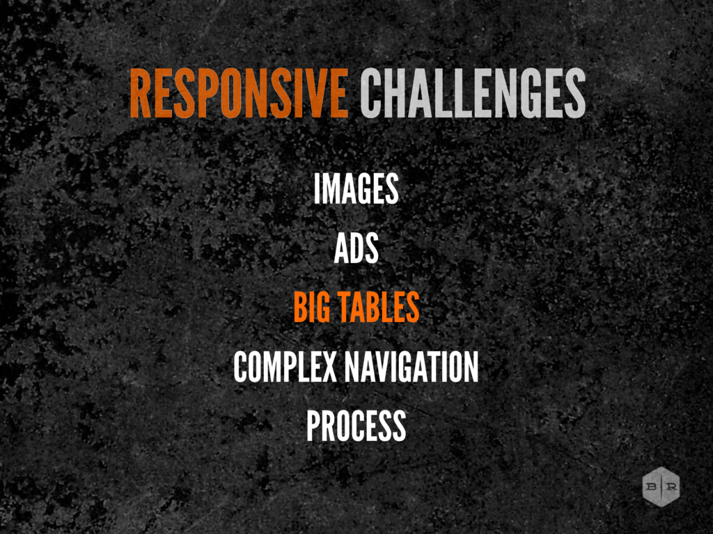RESPONSIVE CHALLENGES IMAGES ADS BIG TABLES COM...