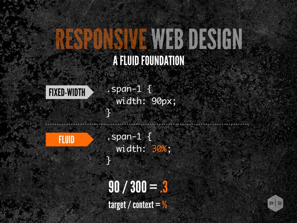 RESPONSIVE WEB DESIGN A FLUID FOUNDATION .span-...