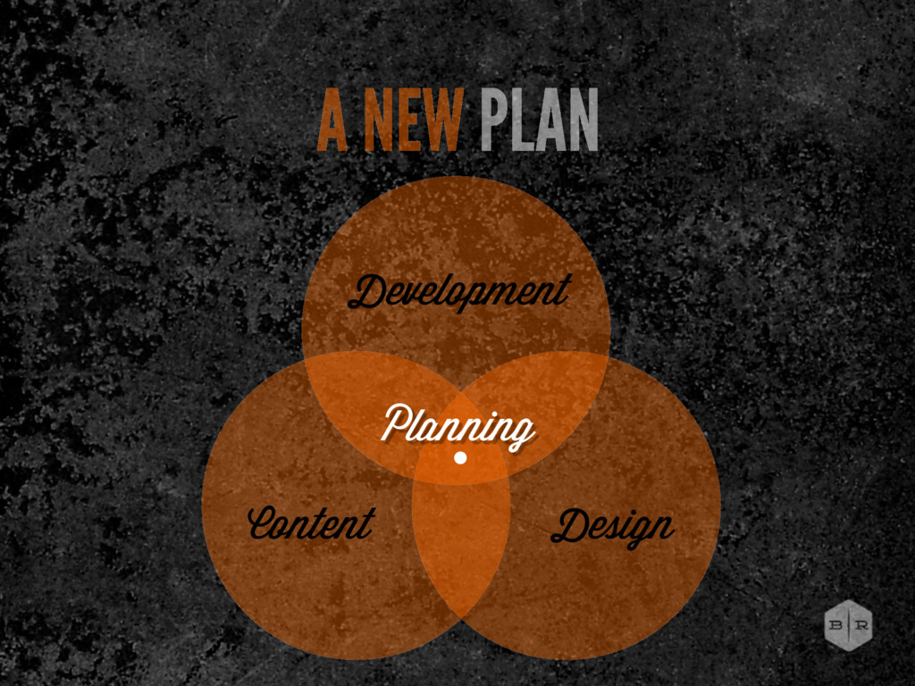 A NEW PLAN Planning Content Design Development