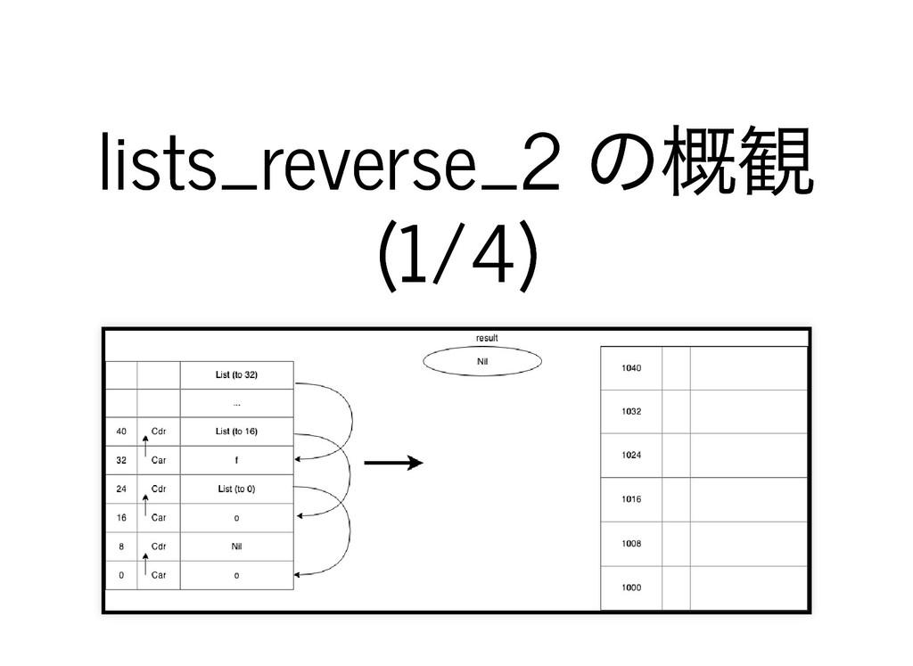 lists_reverse_2 の概観 lists_reverse_2 の概観 (1/4) (...