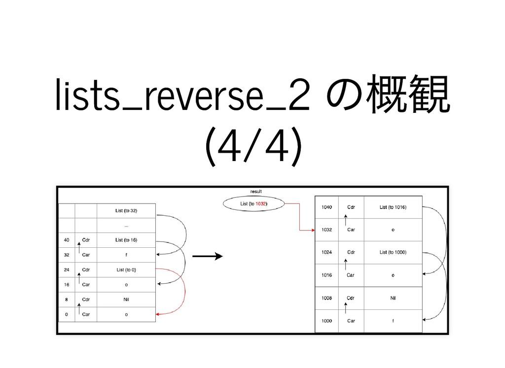 lists_reverse_2 の概観 lists_reverse_2 の概観 (4/4) (...