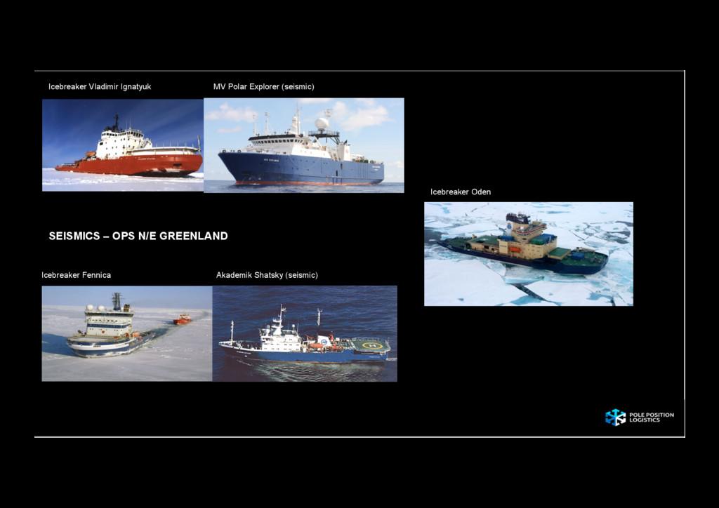 Icebreaker Vladimir Ignatyuk MV Polar Explorer ...