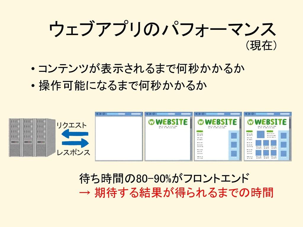 ウェブアプリのパフォーマンス (現在) • コンテンツが表示されるまで何秒かかるか • 操作可...