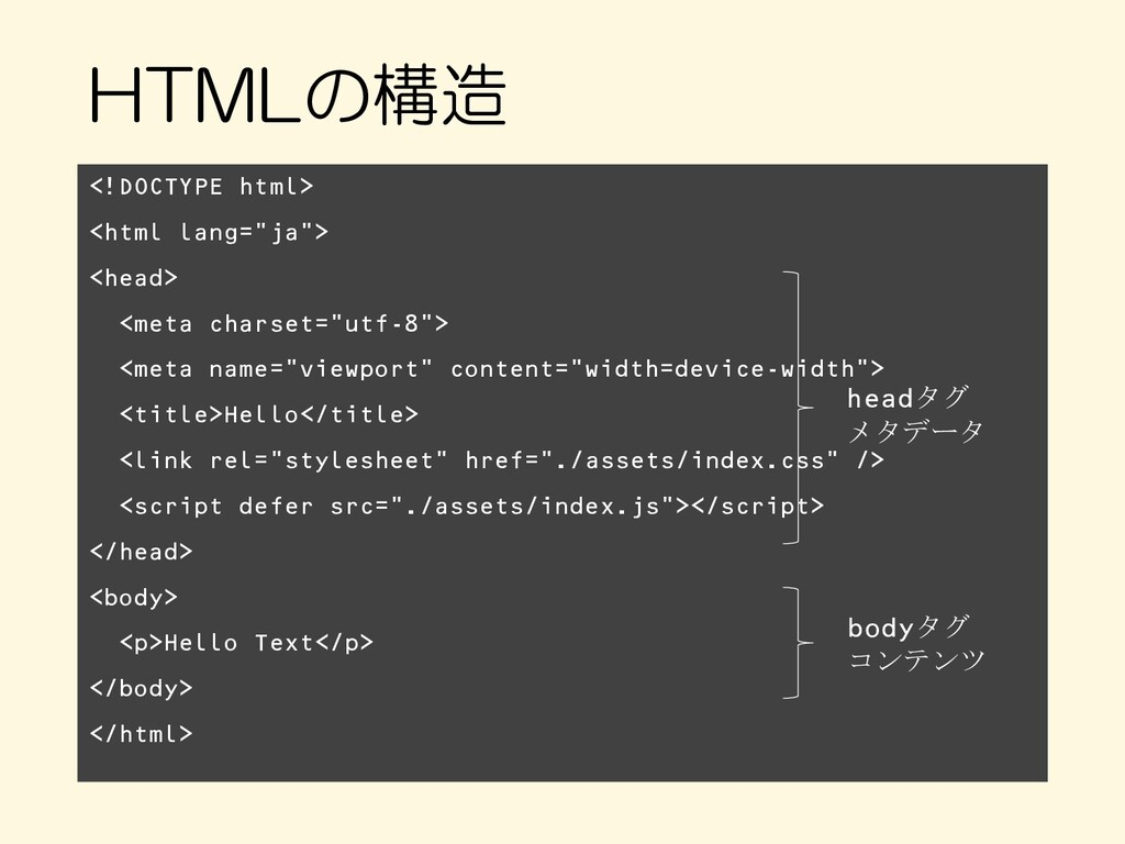 "HTMLの構造 <!DOCTYPE html> <html lang=""ja""> <head>..."