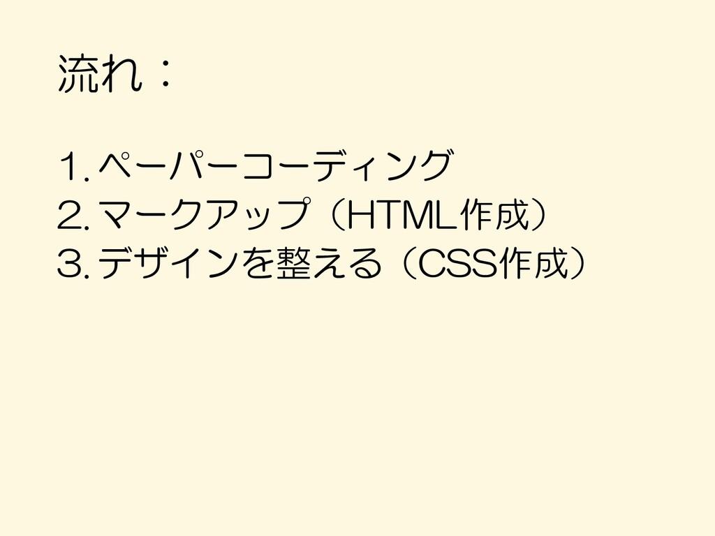 流れ: 1. ペーパーコーディング 2. マークアップ(HTML作成) 3. デザインを整える...