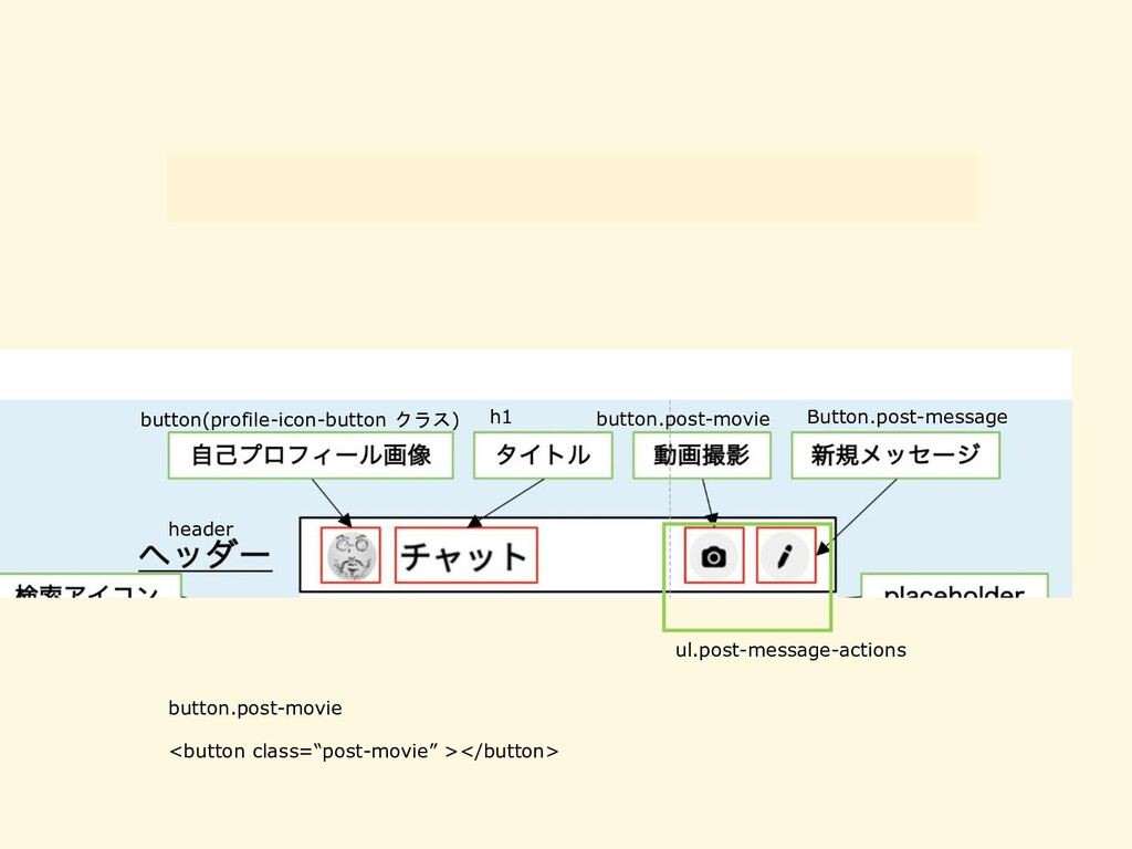 ul.post-message-actions ショートカット button(profile-...