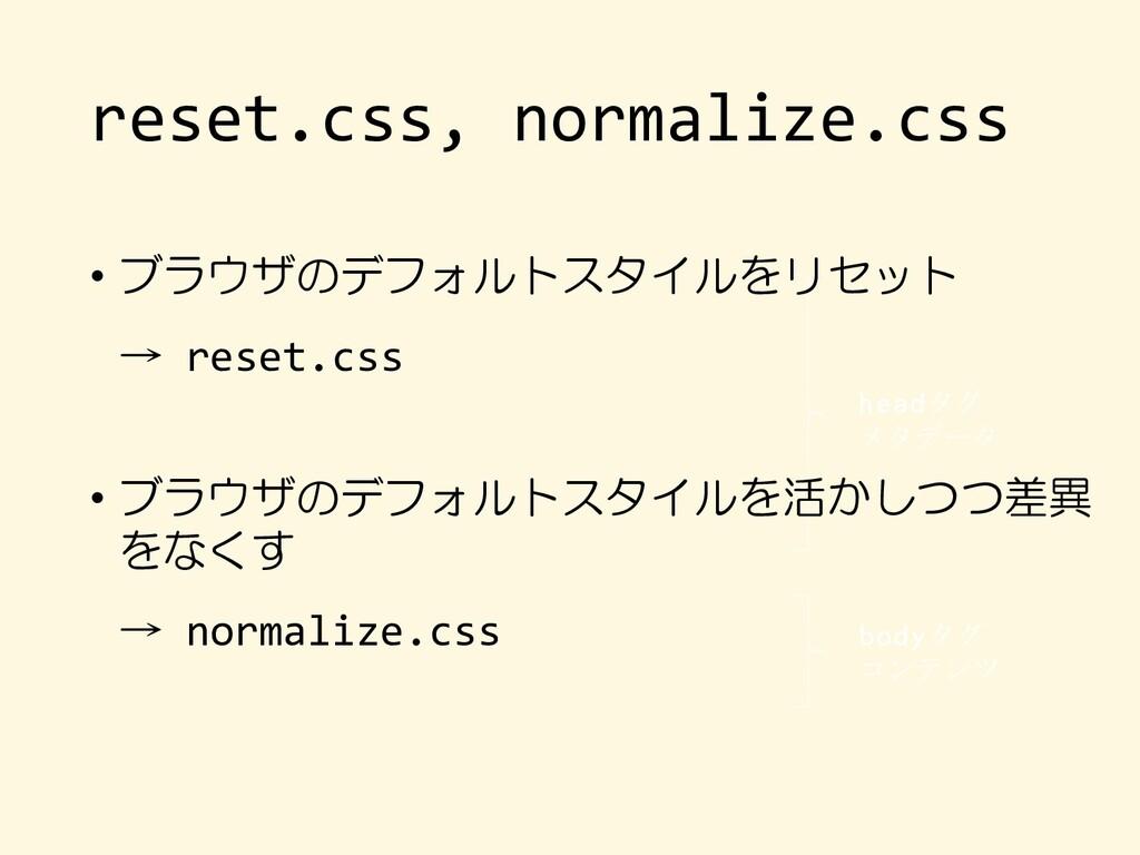 reset.css, normalize.css headタグ メタデータ bodyタグ コン...