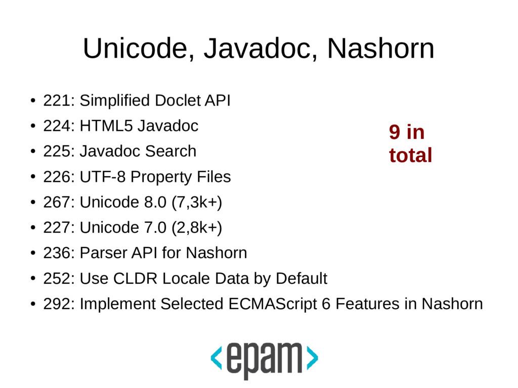 Unicode, Javadoc, Nashorn ● 221: Simplified Doc...