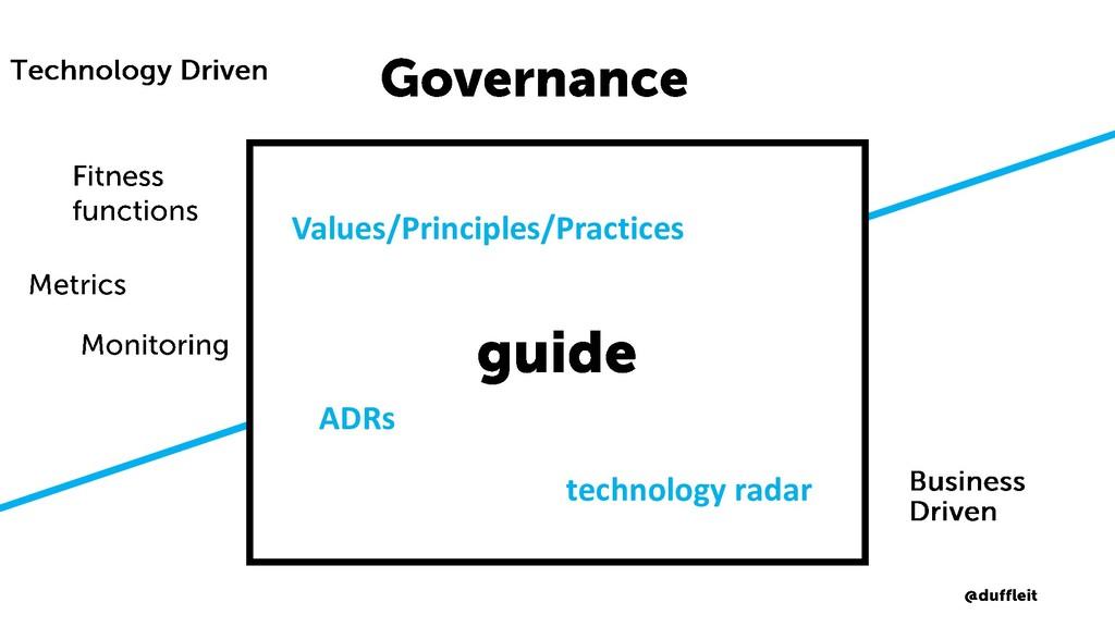 Values/Principles/Practices technology radar AD...